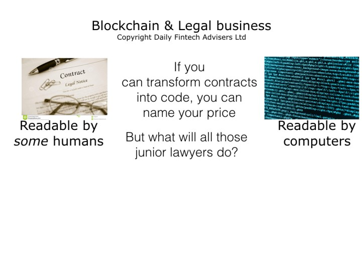 Blockchain & Legal business.001