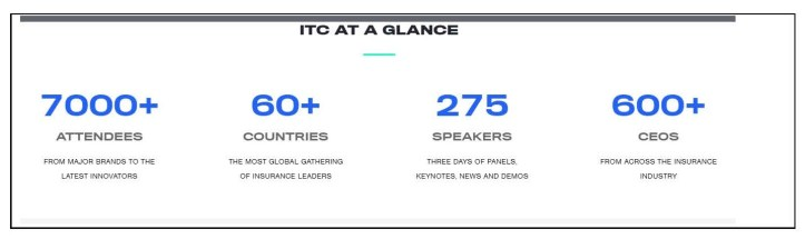 Itc 2019 As Mixer And A Mixed Bag Of Insurtech Topics Daily Fintech