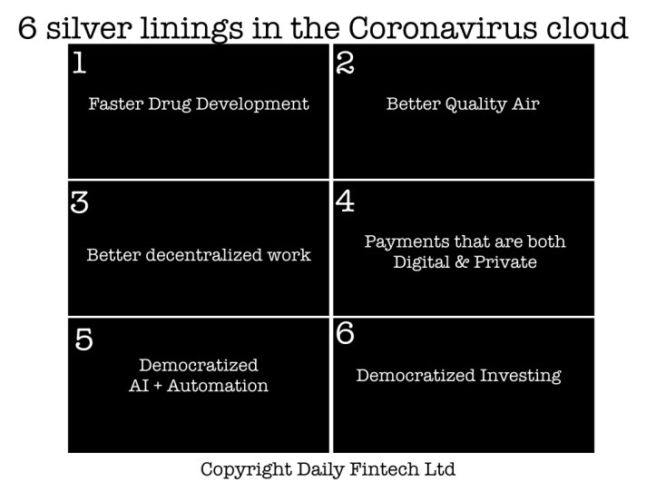 6 positive impacts from Coronavirusenabled by technology .001