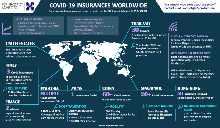 infography-covid-insurance_orig