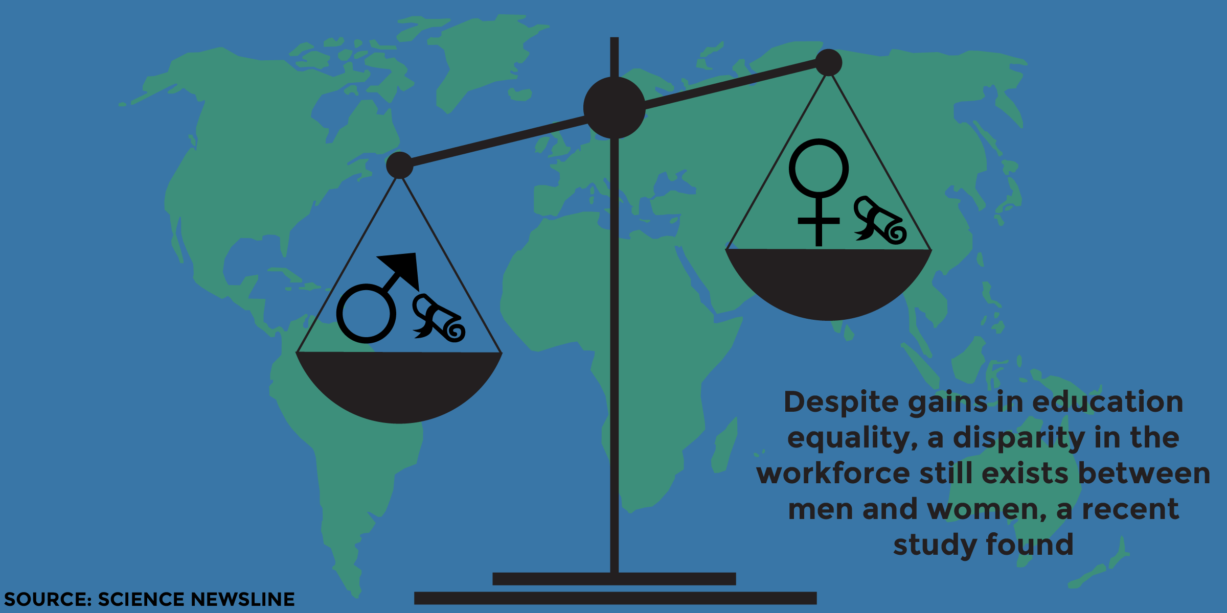 Genders Not Equal In Workforce Despite Education Efforts