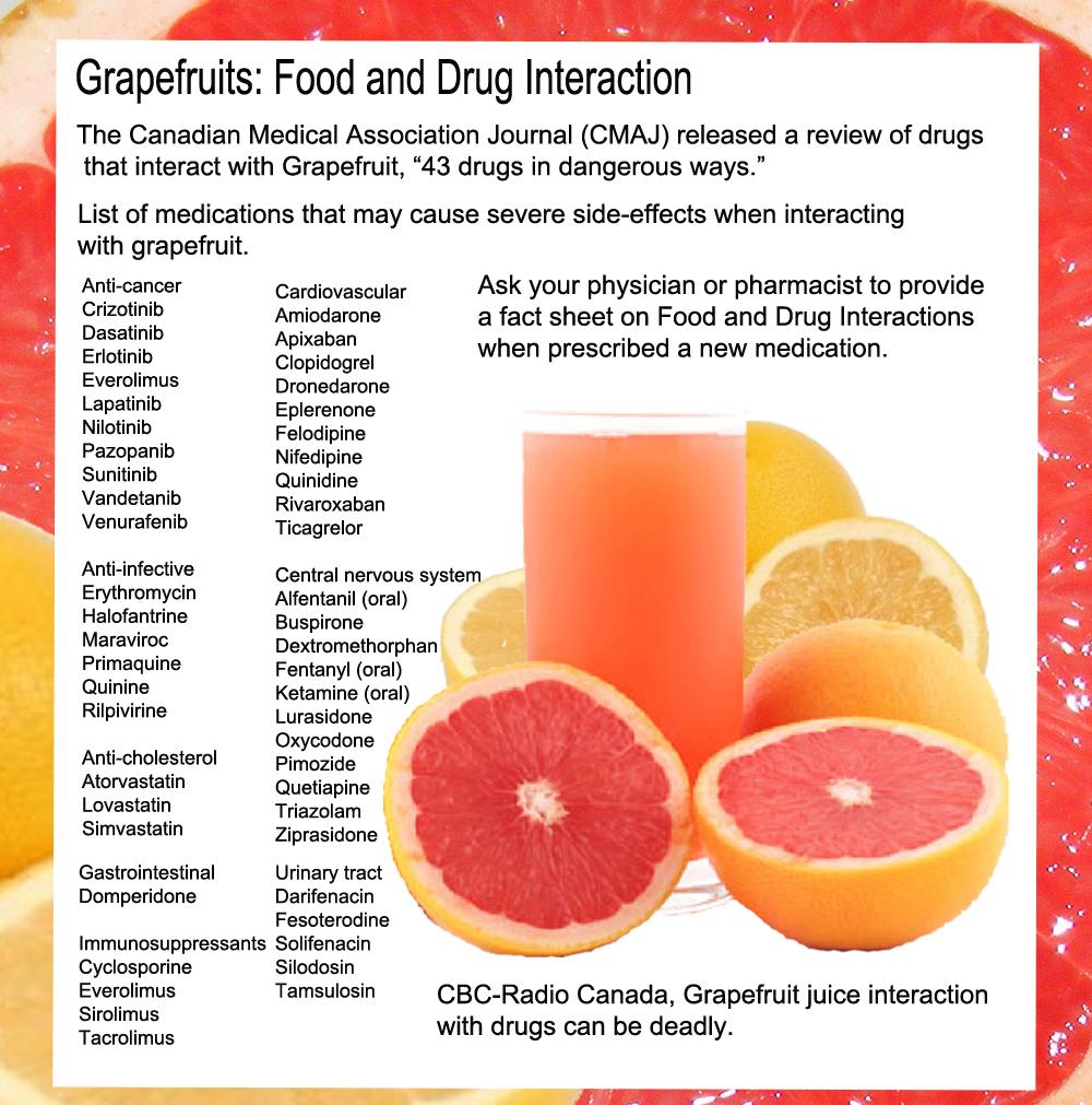 3 Powerful Ways Grapefruit Keeps You Healthy