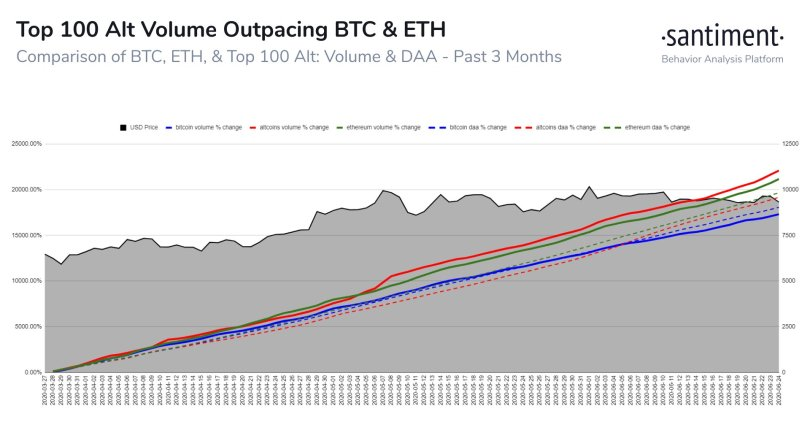 Mike McGlone Calls Major Bitcoin Breakout – But Crypto Analysts Warn BTC, ETH and XRP Will Likely Tumble Before Bull Run Begins