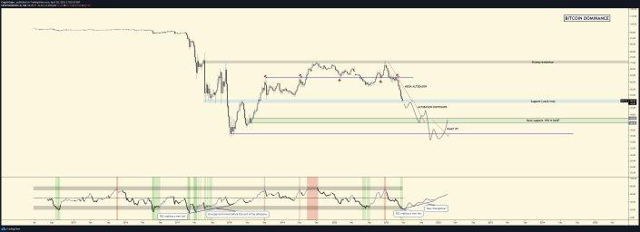 Top Analyst Updates Crypto Portfolio, Says Ethereum Will Redefine Parabolic in Breakout Against Bitcoin