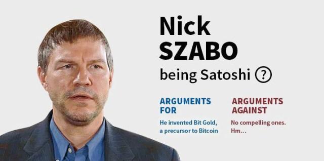 Nick Szabo