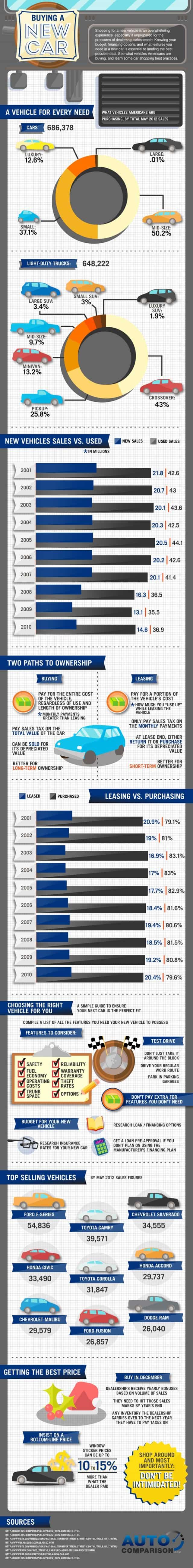 Deciding-To-Buy-A-New-Car