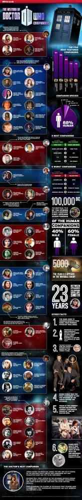 Cool infographics (2/5)
