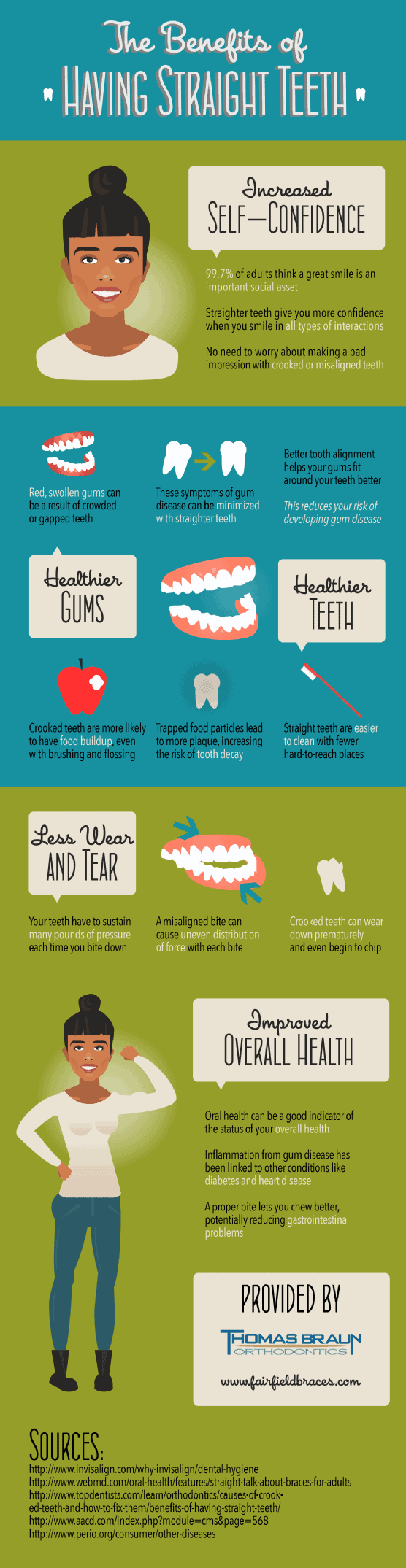 the-benefits-of-having-straight-teeth_52a751ab0fd22