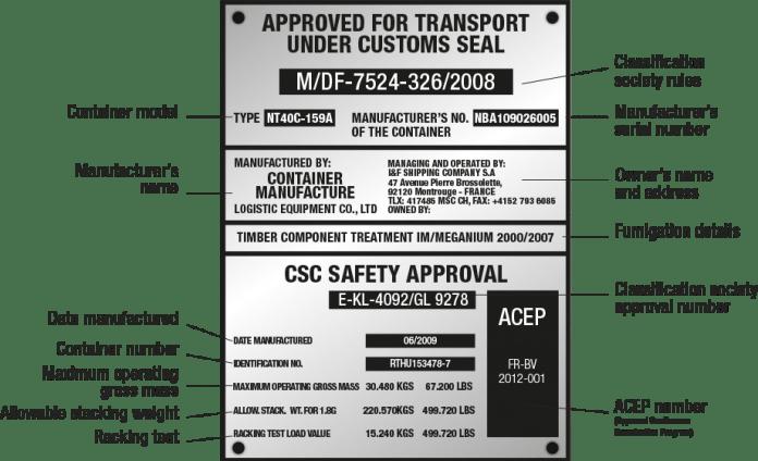 CSC Plate Daily Logistics