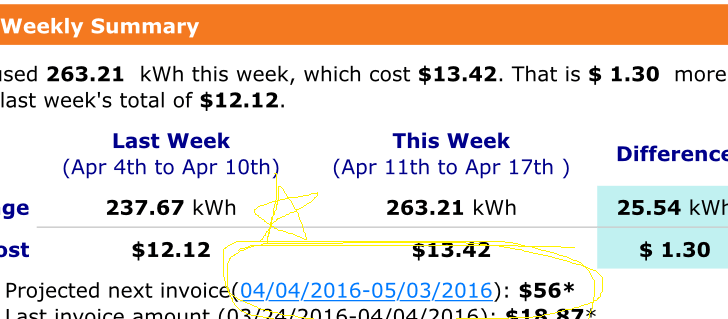 energy bill savings
