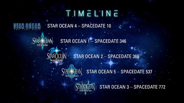 SO5-timeline