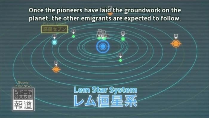 Lem Star System