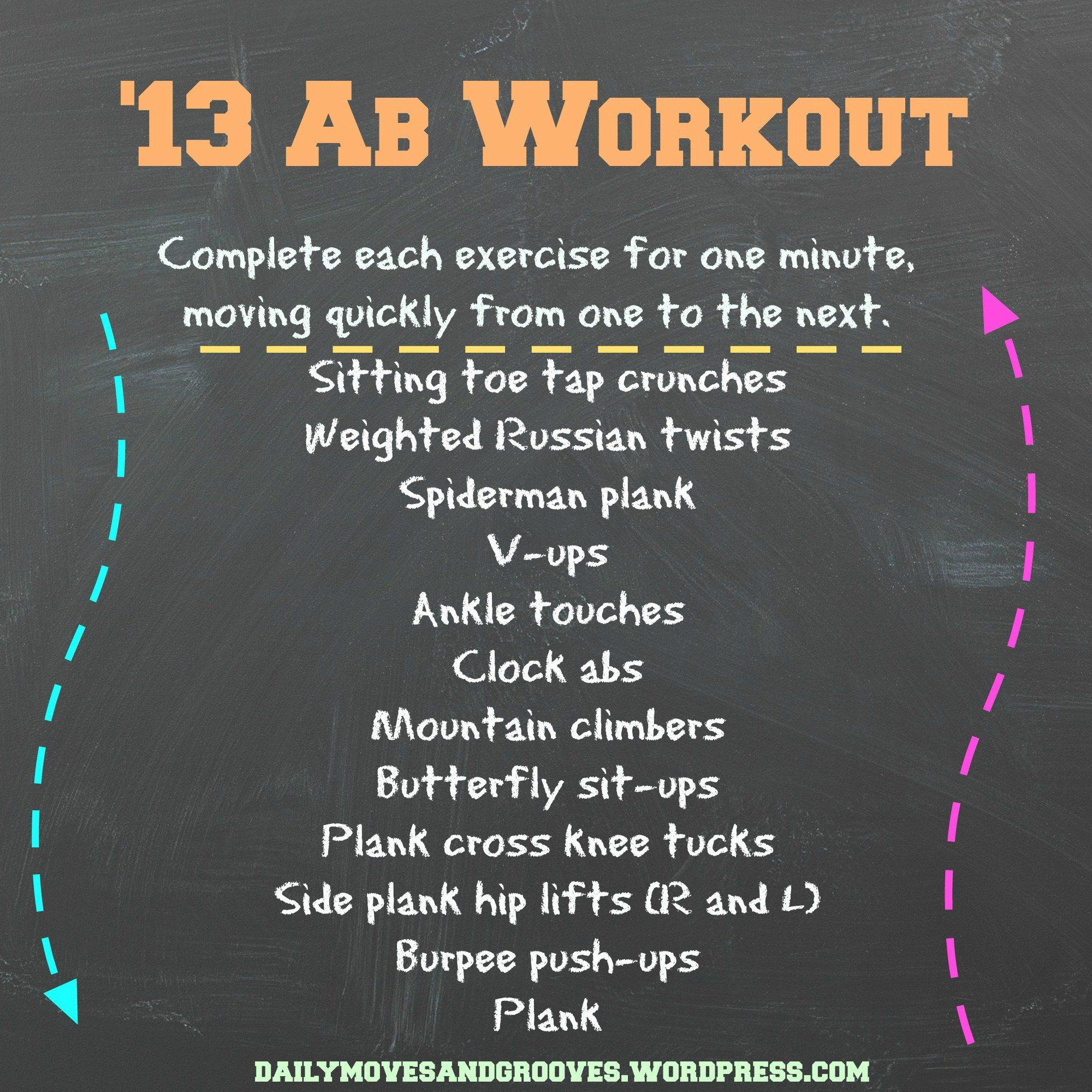 It S All About Perspective Ab Workout