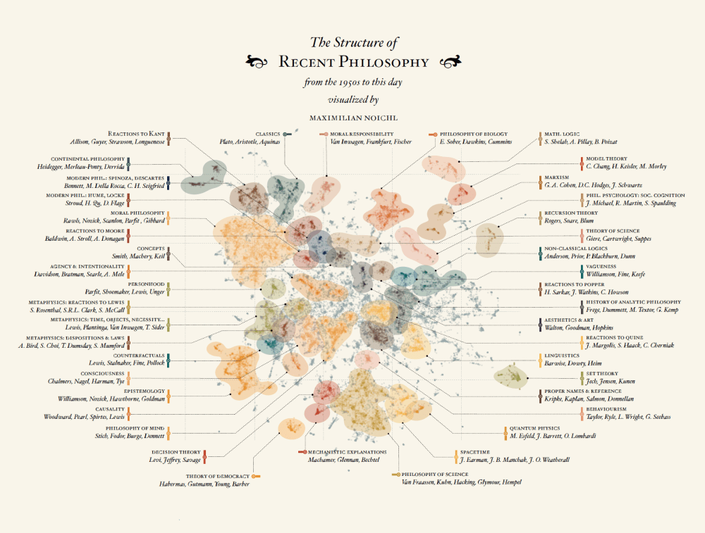 medium resolution of the original version of the structure of recent philosophy from the 1950s to this day is on his site and is accompanied by some explanatory text