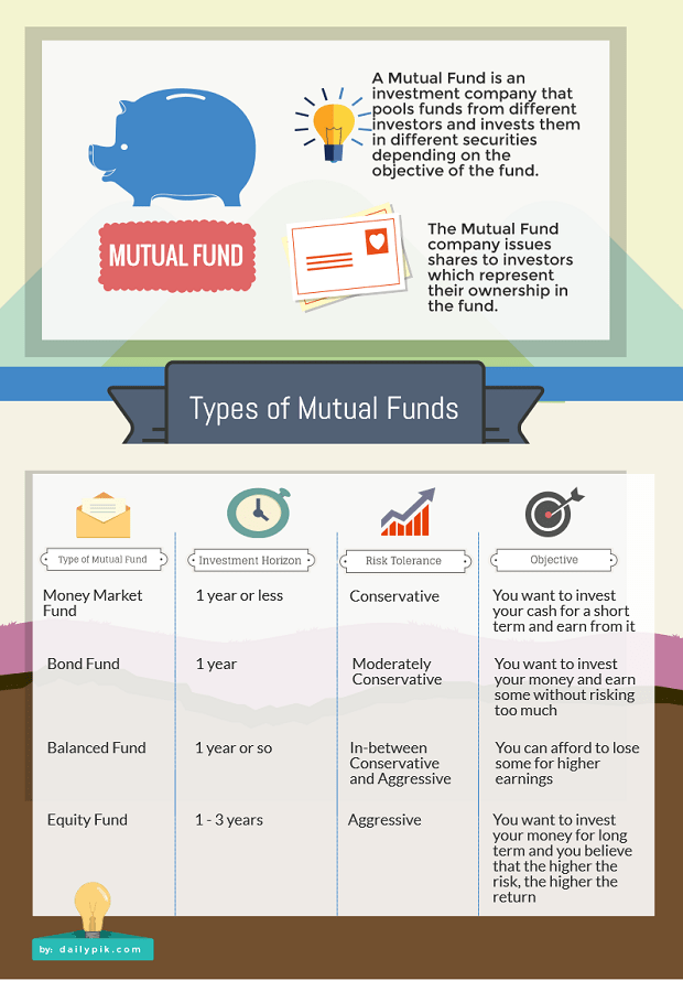 types of mutual funds in the philippines