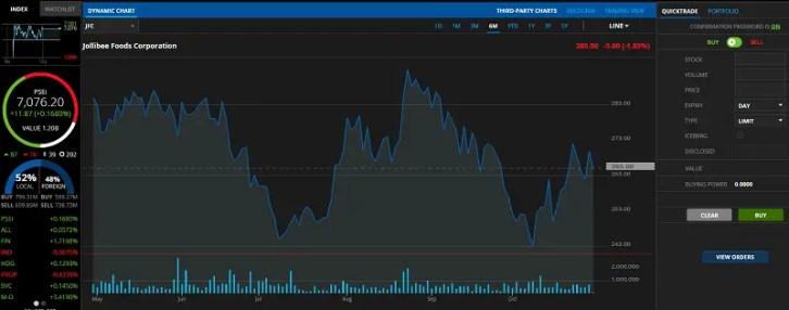 firstmetrosec pro stock trading