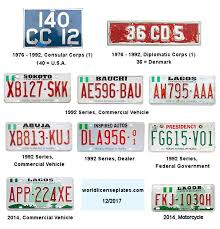 Types of number plate in nigeria