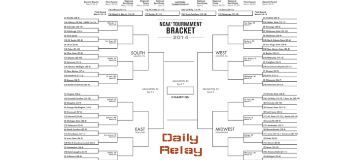 Introducing College Track Bracketology