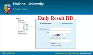 National University Honours 4th Year CGPA Result 2019