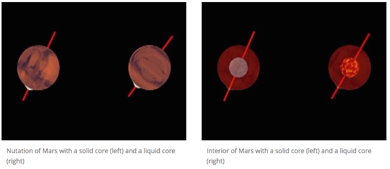 Le cœur liquide de Mars affecte sa rotation et sa nutation.