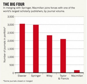 Les quatre grands de l'édition scientifique mondiale