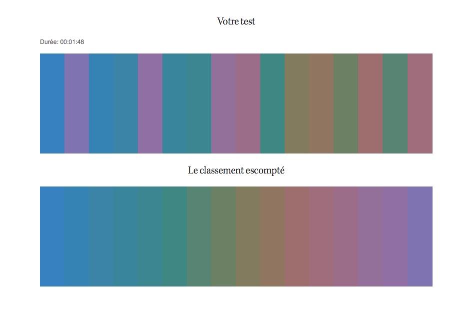 Exemple de test de dépistage du daltonisme développé dans le cadre du projet Visionary.
