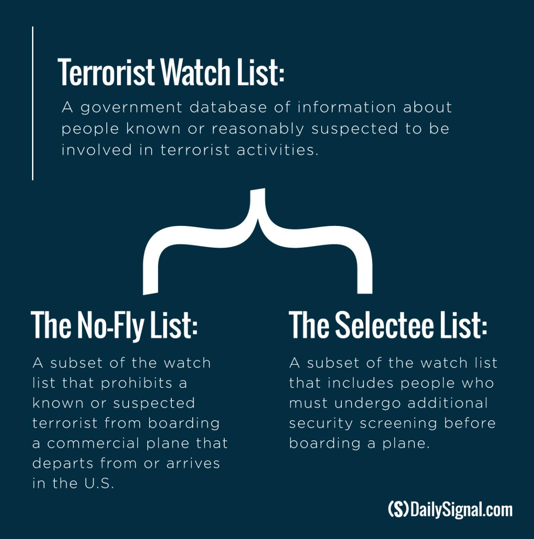 151209_terror-watch-list