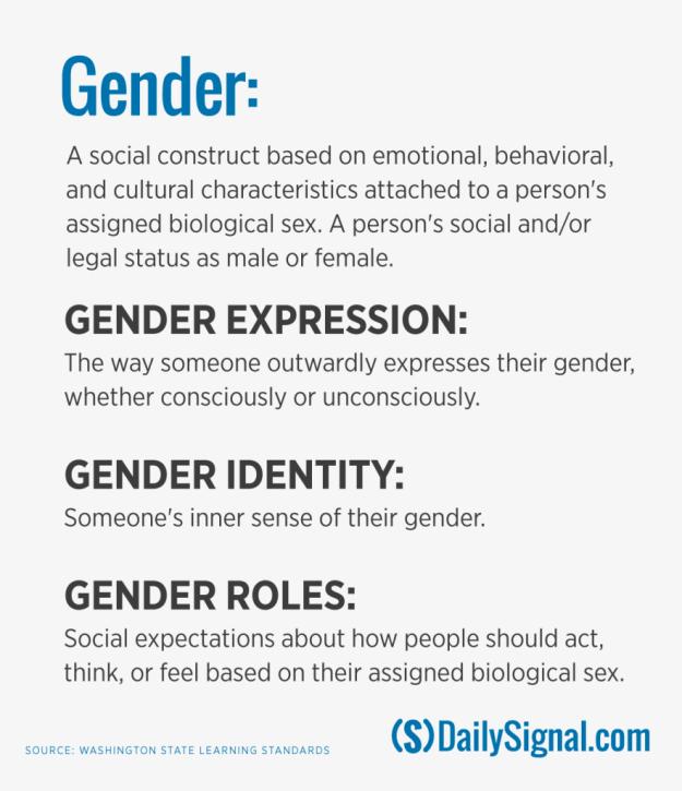 160610_Sex-Ed_Gender-define