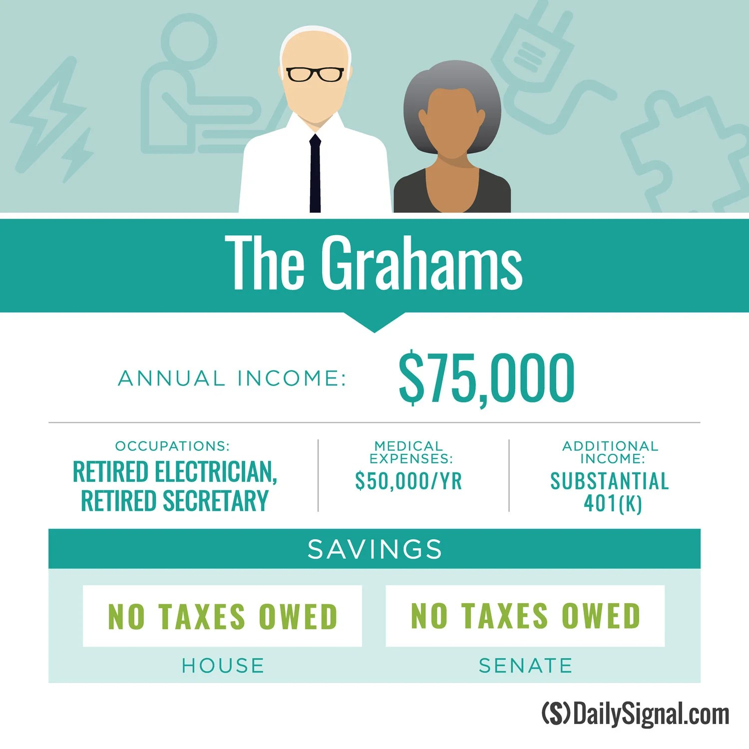 Most Retirees Would Save Money Because Of Tax Reform Here Are Some Key Examples