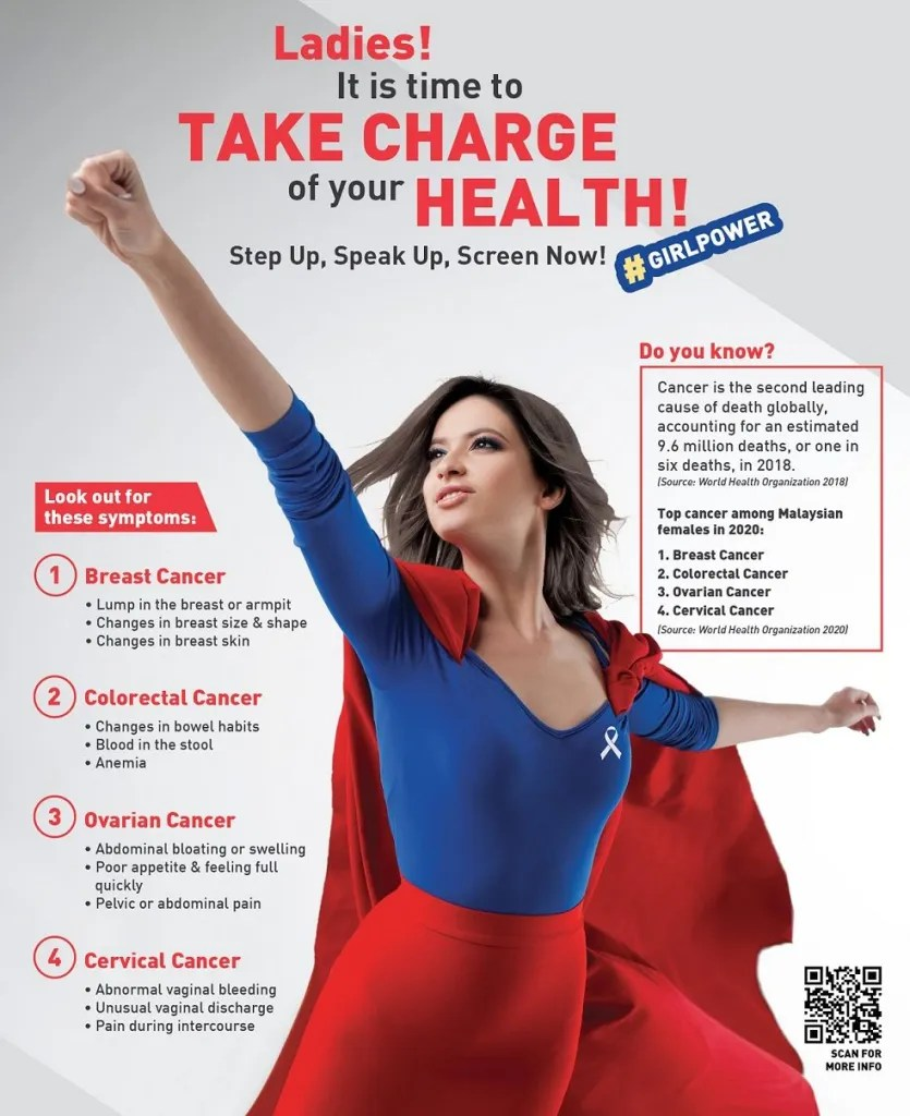 SMCV Empowers Women to Speak Up and Take Charge of their Health with #GIRLPOWER Campaign. Poster Supplied.