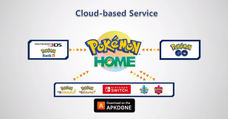 Pokemon HOME APK 1.3.3 for Android