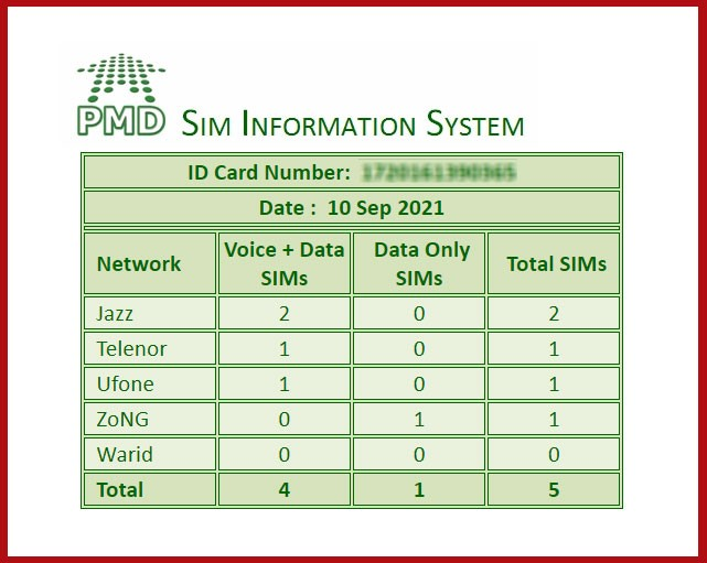 Check How Many SIMs Are Registered on Your CNIC