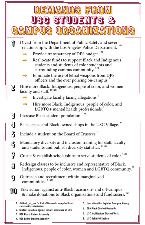 The graphic features ten demands made by USC students and campus organizations.
