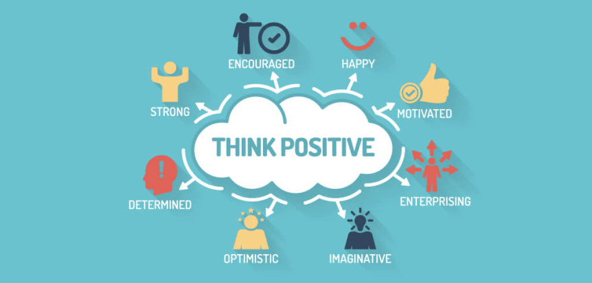 Image result for positivity