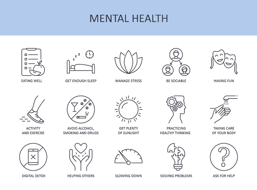 mental health practices infographic: eating well, get enough sleep, manage stress, be sociable, having fun, activity and exercise, avoid alcohol smoking and drugs, get plenty of sunlight, practicing healthy thinking, taking care of your body, digital detox, helping others, slowing down, solving problems, ask for help