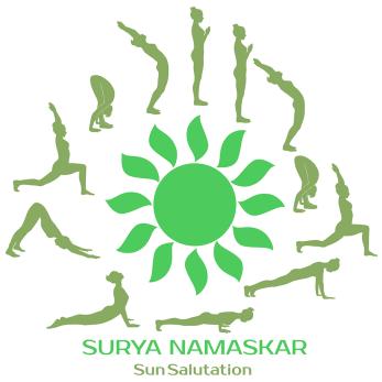 surya namaskar sun salutations series demonstration green yogi around bright green sun