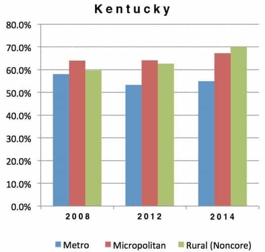 Kentuckysen2014