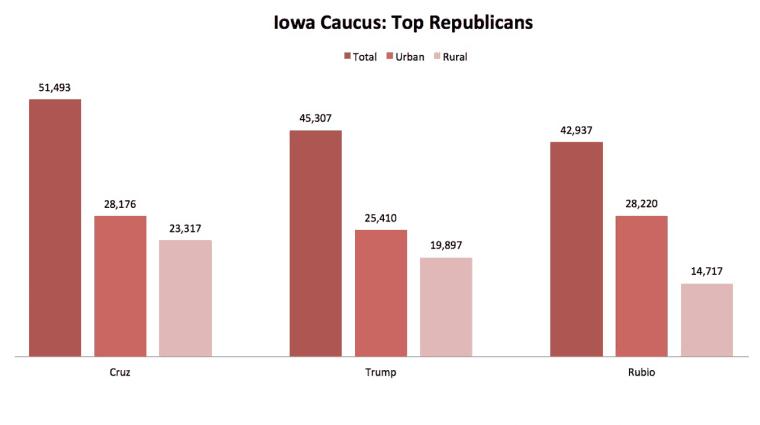 Caucus_GOP