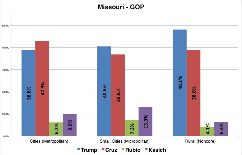 Missouri_GOP-02