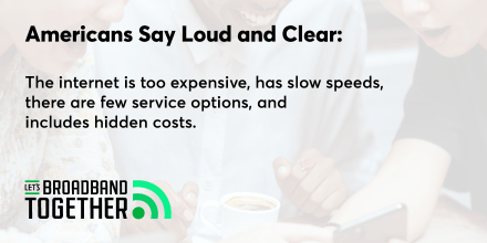 Promotional graphic with text explaining that Americans say internet is too expensive and slow.