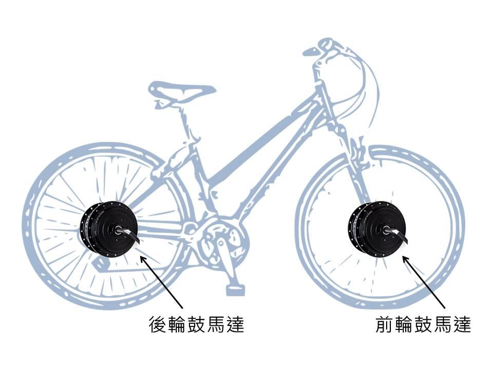 【E-bike電動輔助自行車的組成】 馬達篇   惦惦百客