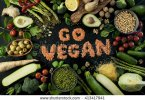 How To Become Vegan Step By Step