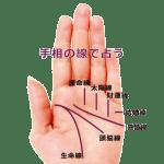 手相占いの基本7大線の見方 (掌線の意味)