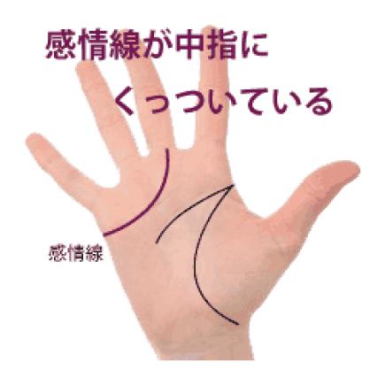 感情線が中指の付け根につく手相