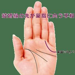結婚線が薬指の下まで伸びている手相の見方