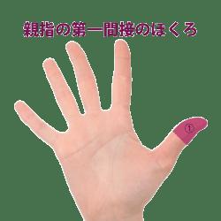 親指の第一関節の黒子占い