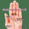 【手相紋占い⑥-1】手のひらに井の字のようなスクエア(四角紋)がある手相