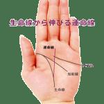 運命線の起点で占う3-生命線から運命線が伸びる手相(努力線)