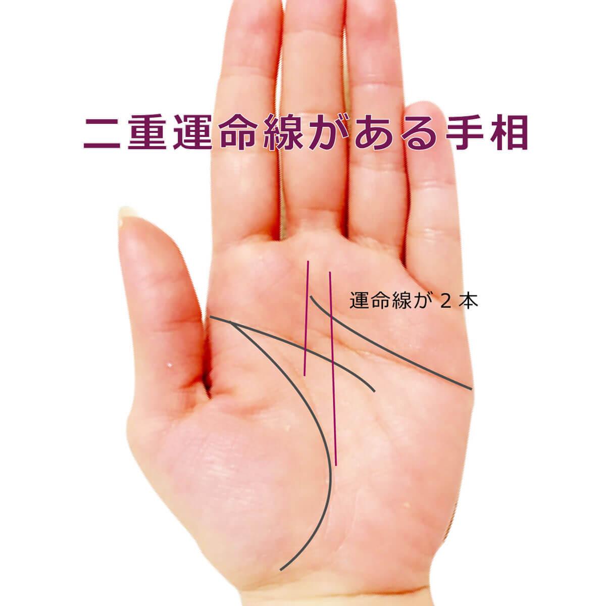 最高の手相 感情 線 2 本 - 世界のすべての髪型