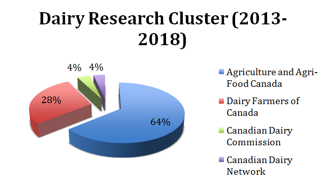 cluster-chart1_eng1.png